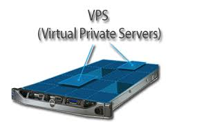 Buy Quality Virtual Private Servers